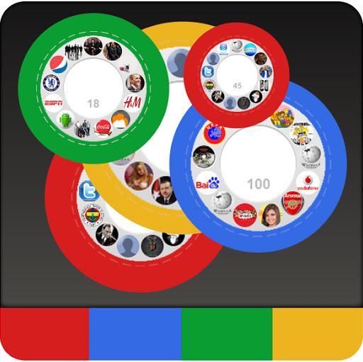 Google+ Part 2